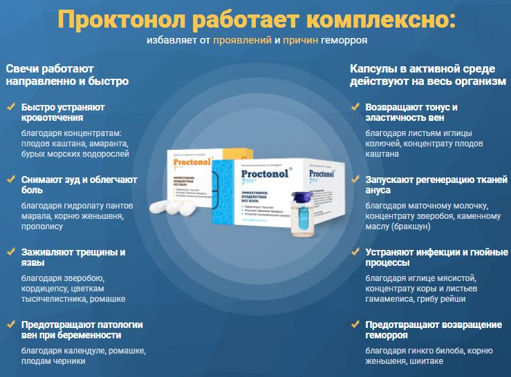 Как действует Проктонол