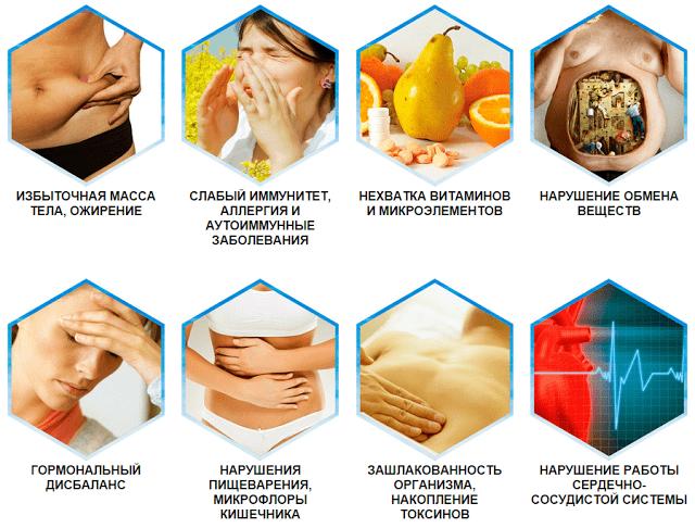 Опасности ослабления иммунитета