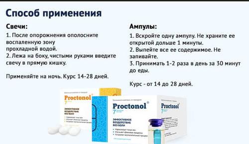 Проктонол - инструкция по применению