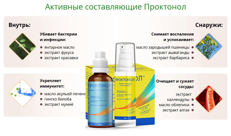 Проктонол - состав